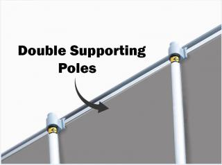 Double Supporting Poles